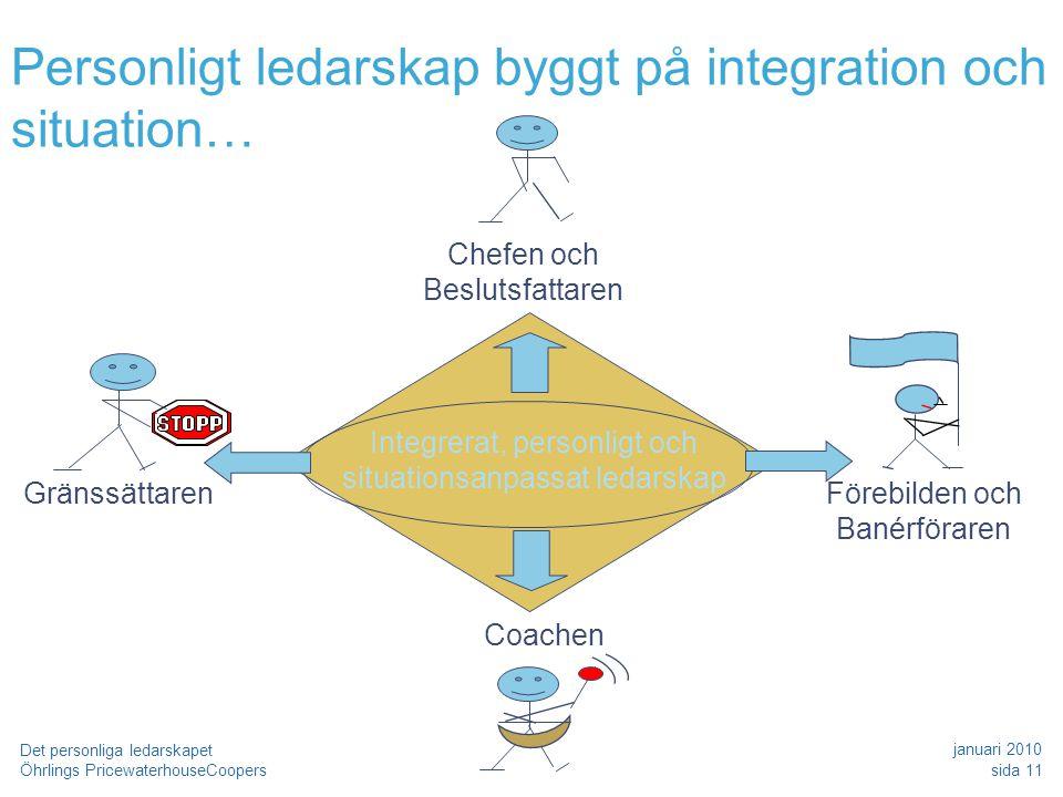 Integrerat, personligt och situationsanpassat ledarskap