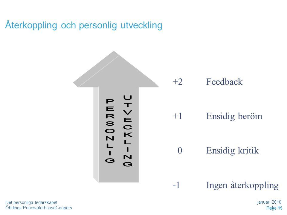 Återkoppling och personlig utveckling