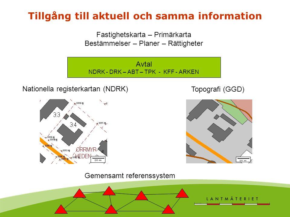 Tillgång till aktuell och samma information