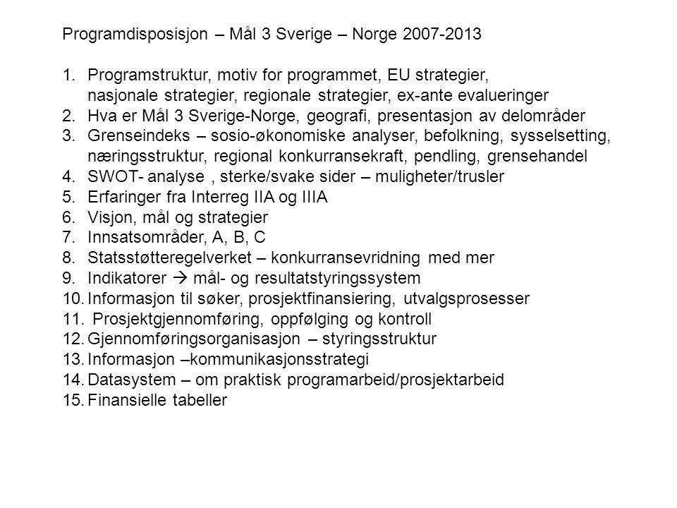 Programdisposisjon – Mål 3 Sverige – Norge 2007-2013