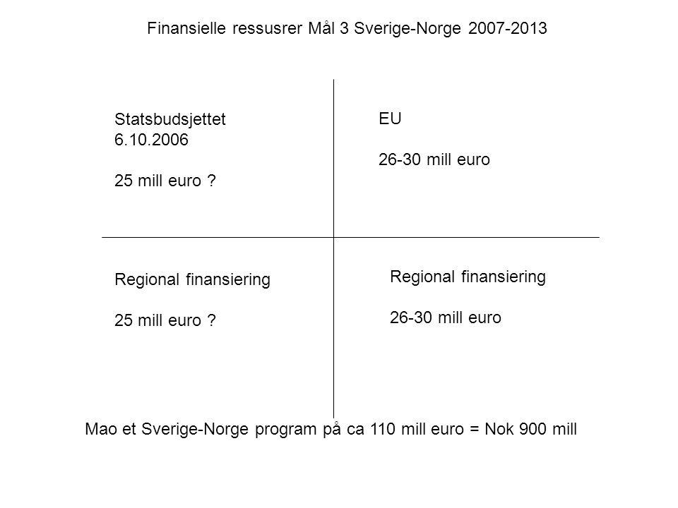 Finansielle ressusrer Mål 3 Sverige-Norge 2007-2013