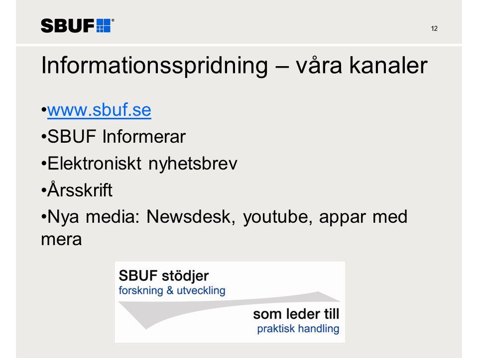 Informationsspridning – våra kanaler