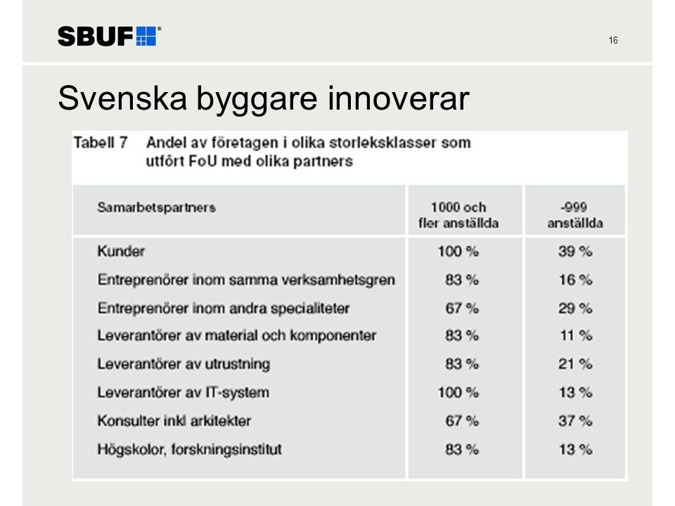 Svenska byggare innoverar