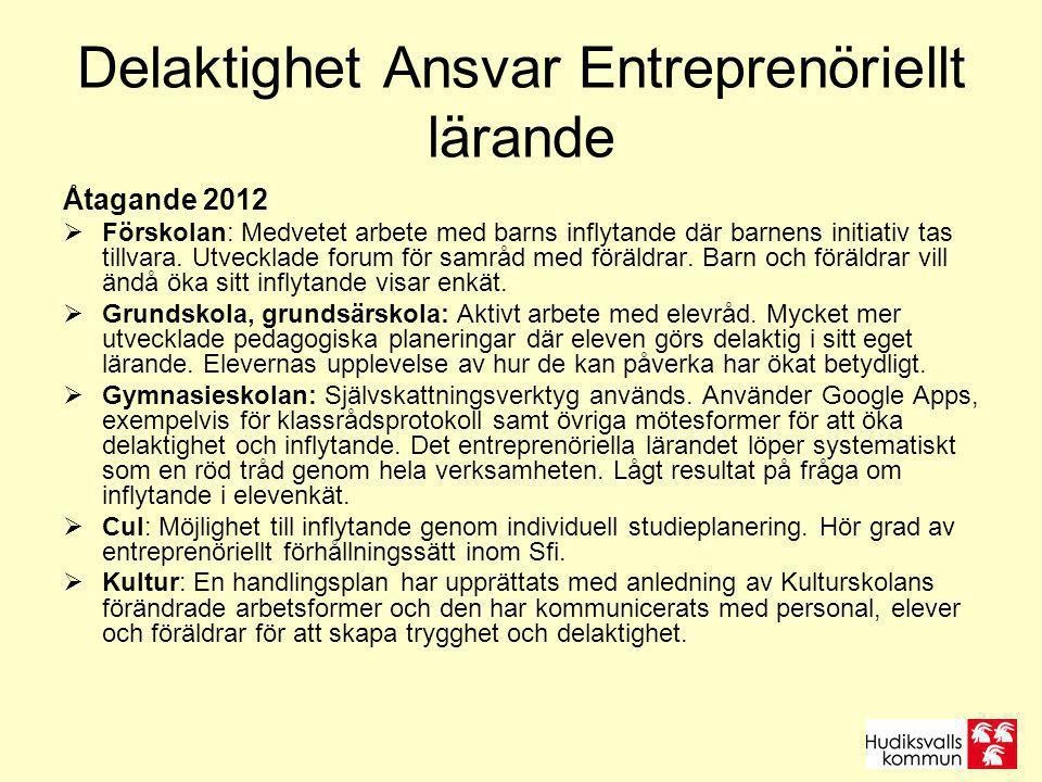 Delaktighet Ansvar Entreprenöriellt lärande