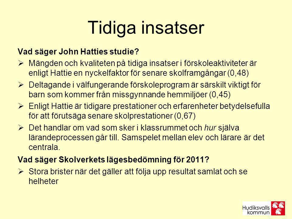 Tidiga insatser Vad säger John Hatties studie
