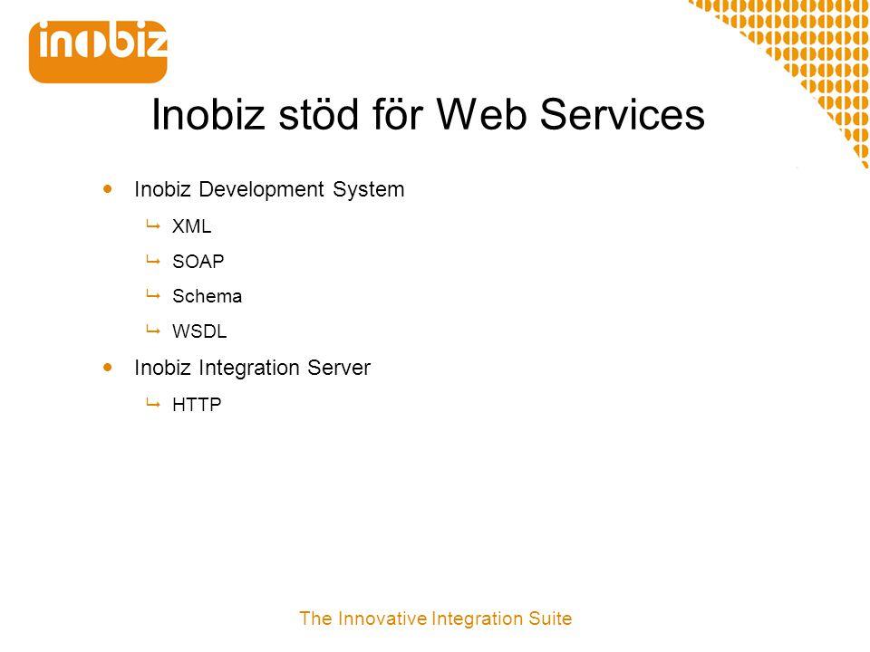 Inobiz stöd för Web Services