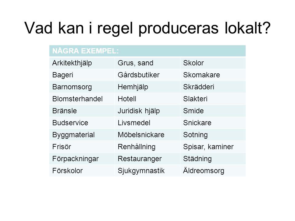 Vad kan i regel produceras lokalt