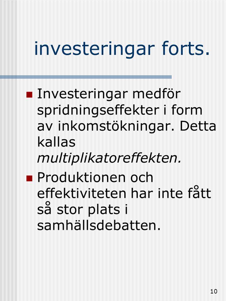 investeringar forts. Investeringar medför spridningseffekter i form av inkomstökningar. Detta kallas multiplikatoreffekten.
