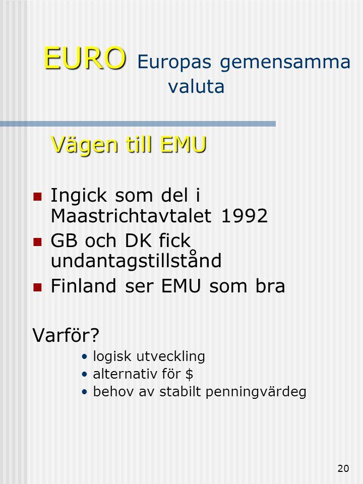 EURO Europas gemensamma valuta