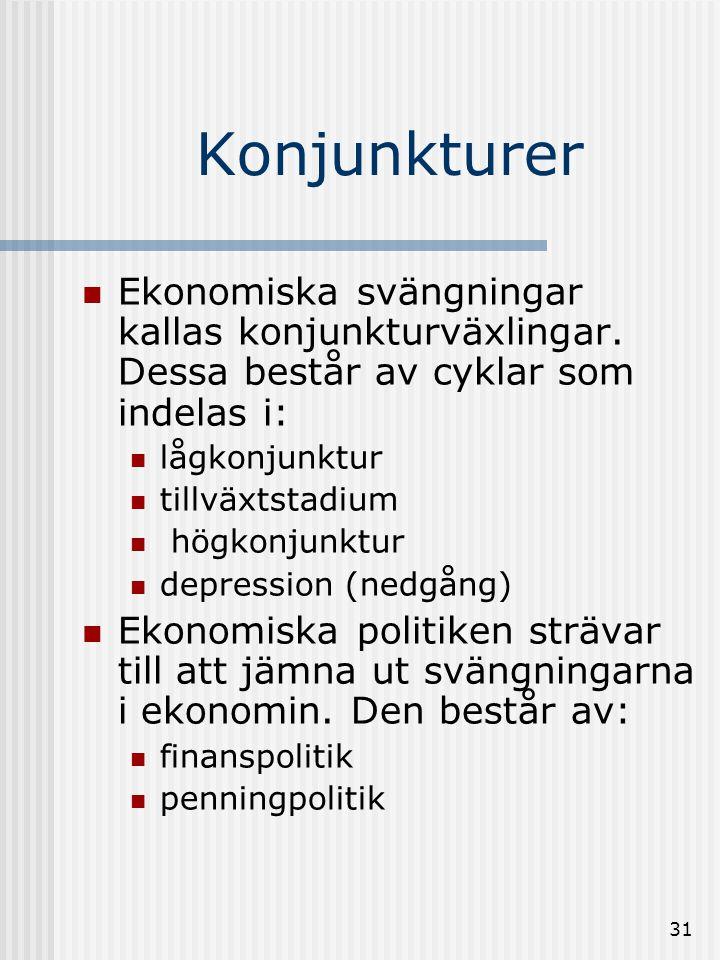 Konjunkturer Ekonomiska svängningar kallas konjunkturväxlingar. Dessa består av cyklar som indelas i:
