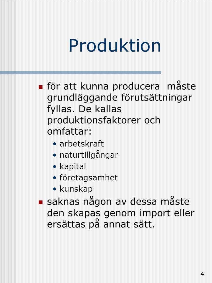 Produktion för att kunna producera måste grundläggande förutsättningar fyllas. De kallas produktionsfaktorer och omfattar: