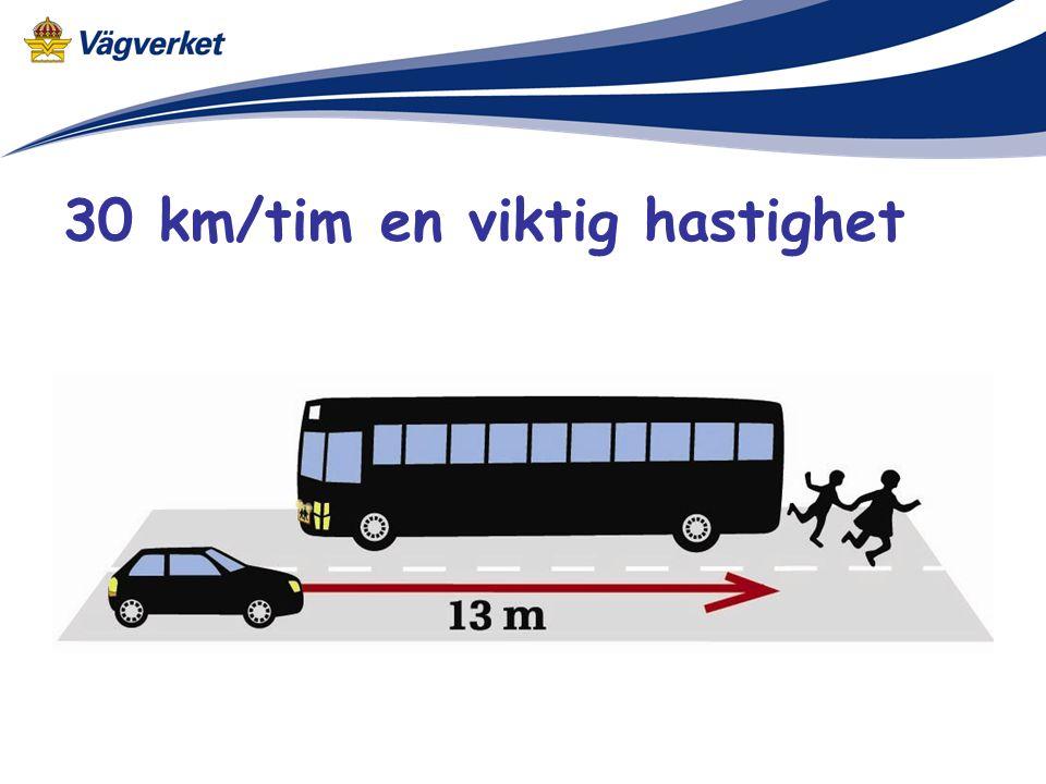 30 km/tim en viktig hastighet