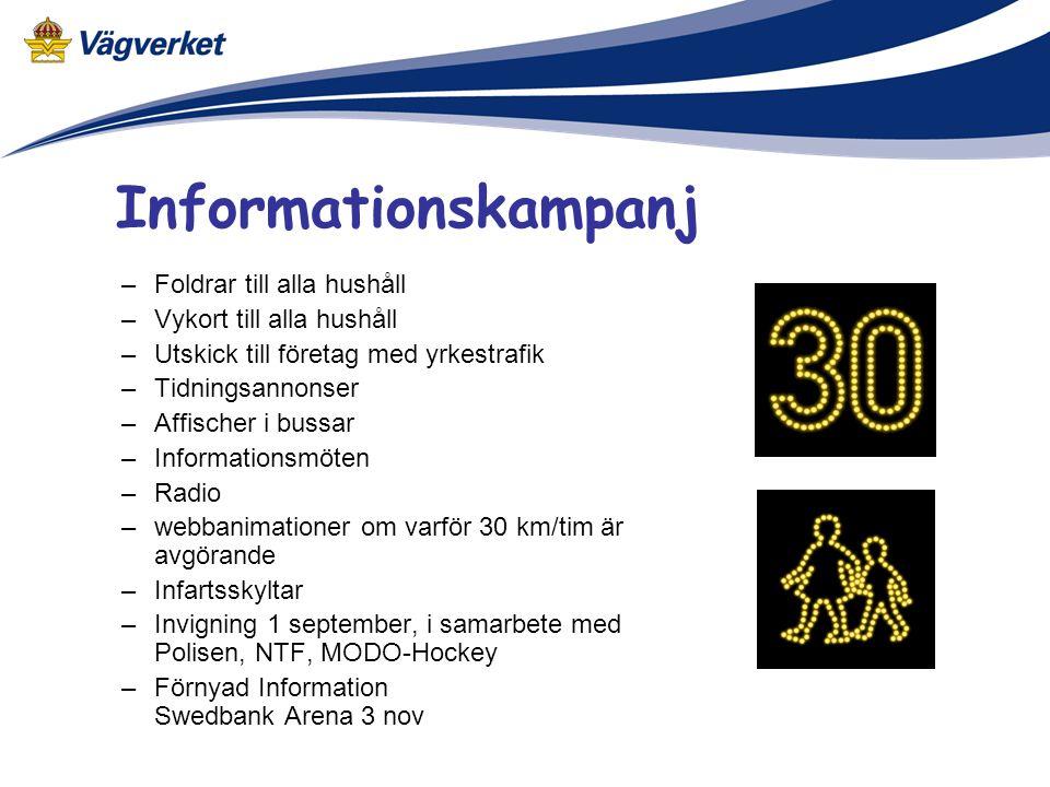 Informationskampanj Foldrar till alla hushåll Vykort till alla hushåll