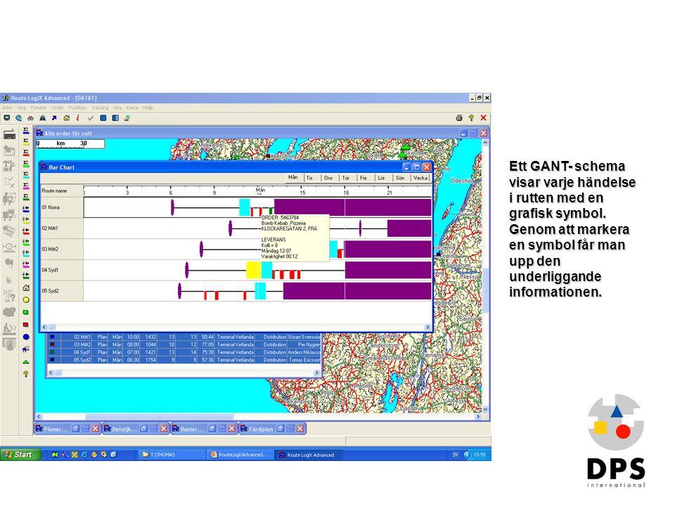 Ett GANT- schema visar varje händelse i rutten med en grafisk symbol