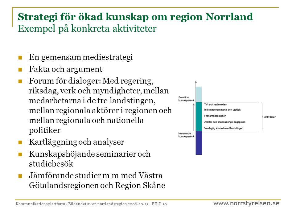 Strategi för ökad kunskap om region Norrland Exempel på konkreta aktiviteter