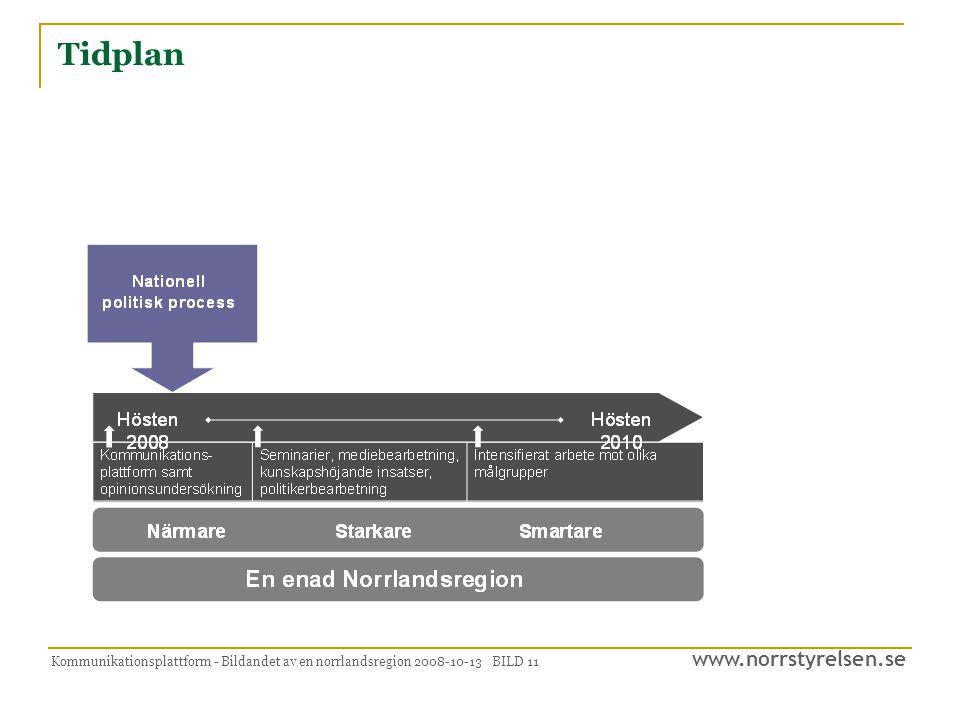 Tidplan Kommunikationsplattform - Bildandet av en norrlandsregion 2008-10-13 BILD 11