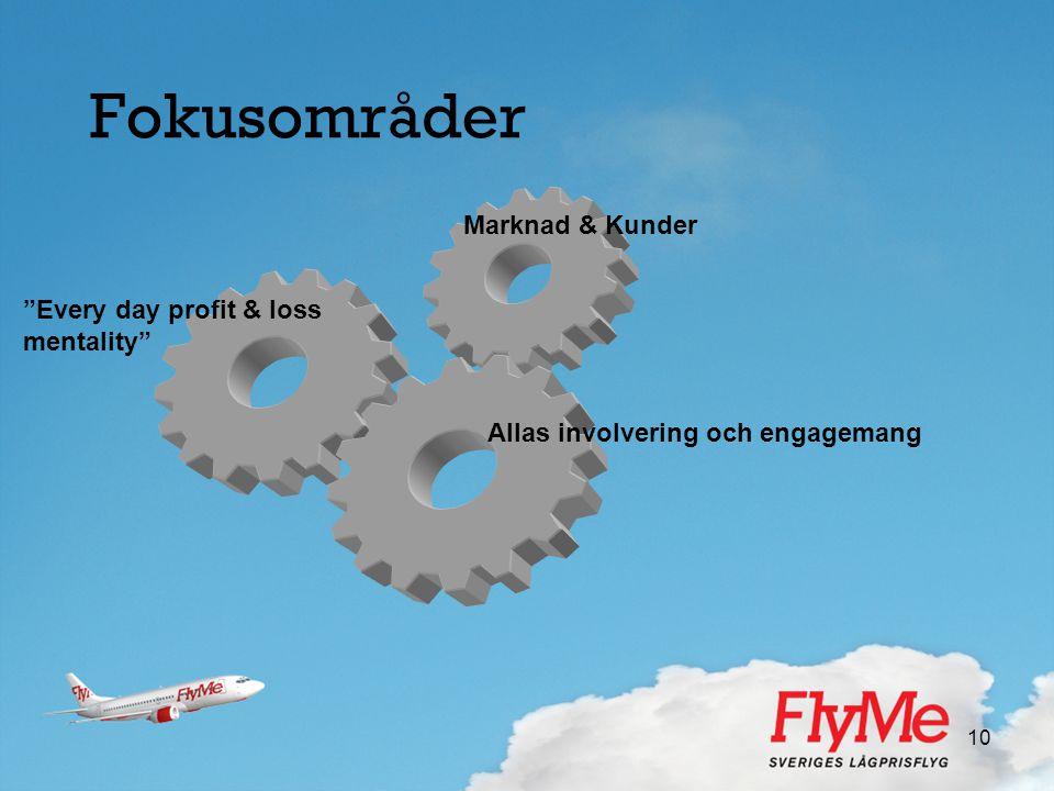 Fokusområder Marknad & Kunder Every day profit & loss mentality