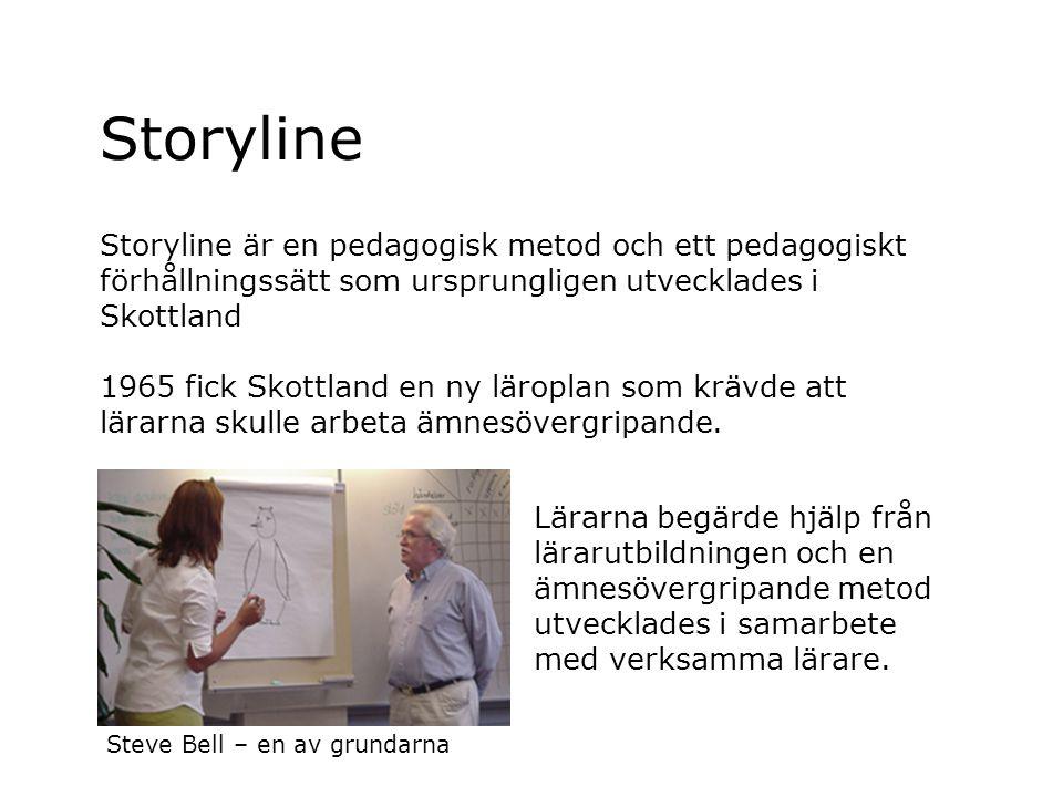 Storyline Storyline är en pedagogisk metod och ett pedagogiskt förhållningssätt som ursprungligen utvecklades i Skottland.