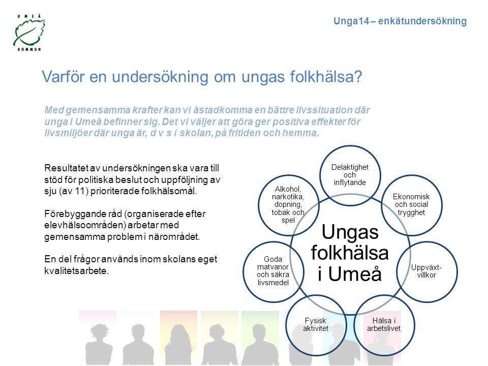 Ungas folkhälsa i Umeå Varför en undersökning om ungas folkhälsa