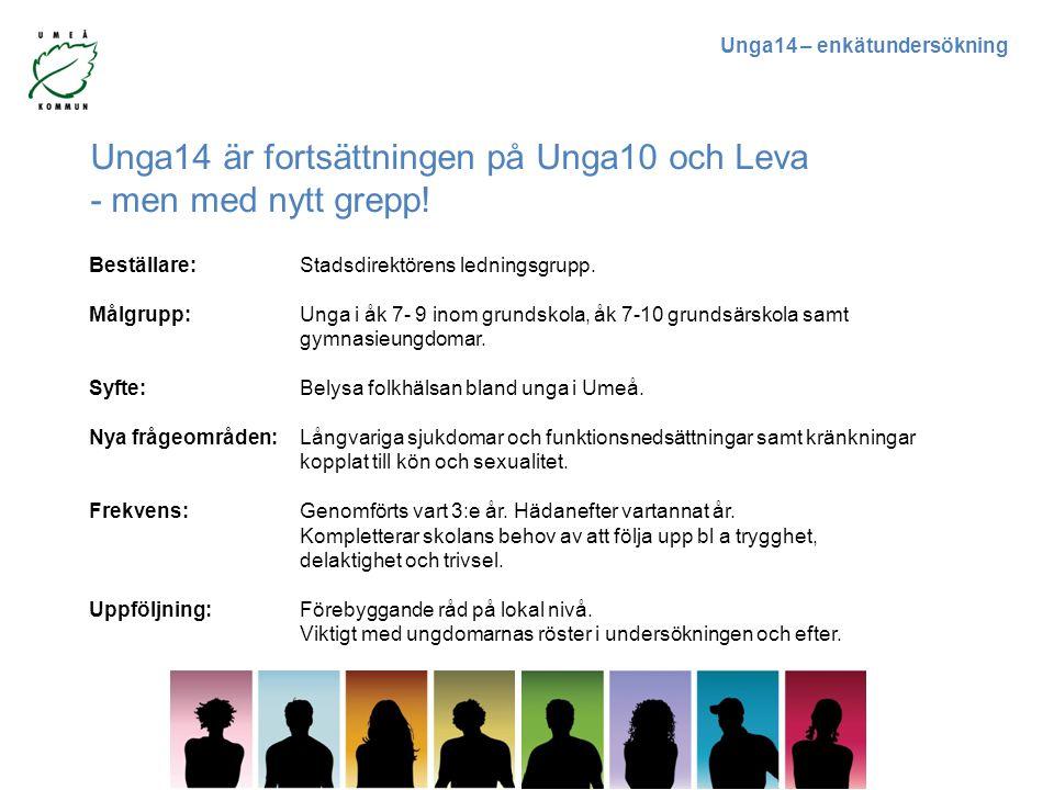 Unga14 är fortsättningen på Unga10 och Leva - men med nytt grepp!