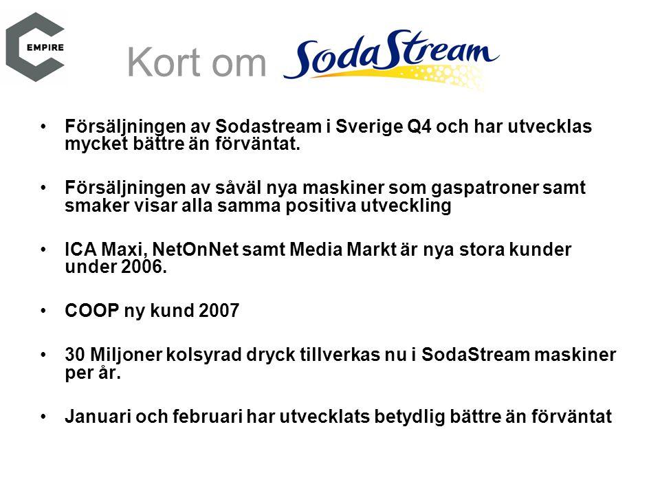 Kort om Försäljningen av Sodastream i Sverige Q4 och har utvecklas mycket bättre än förväntat.