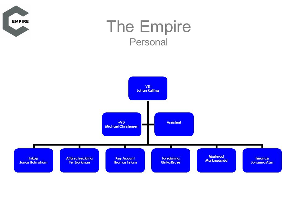 The Empire Personal