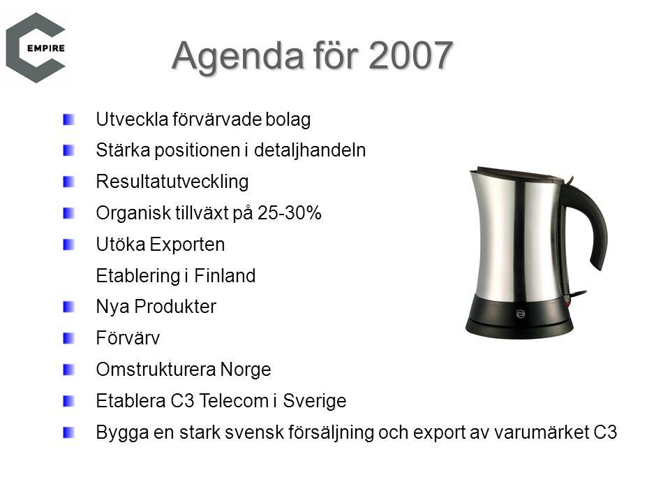 Agenda för 2007 Utveckla förvärvade bolag