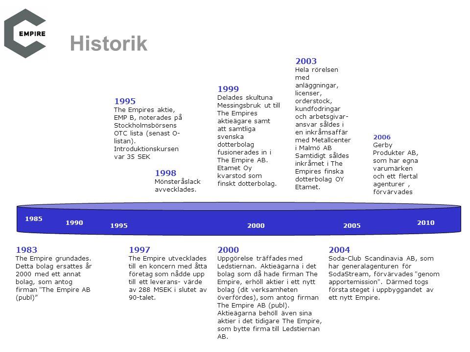 Historik 2003.