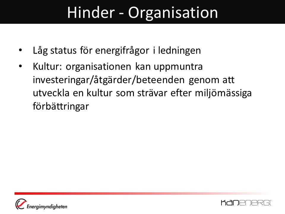 Hinder - Organisation Låg status för energifrågor i ledningen