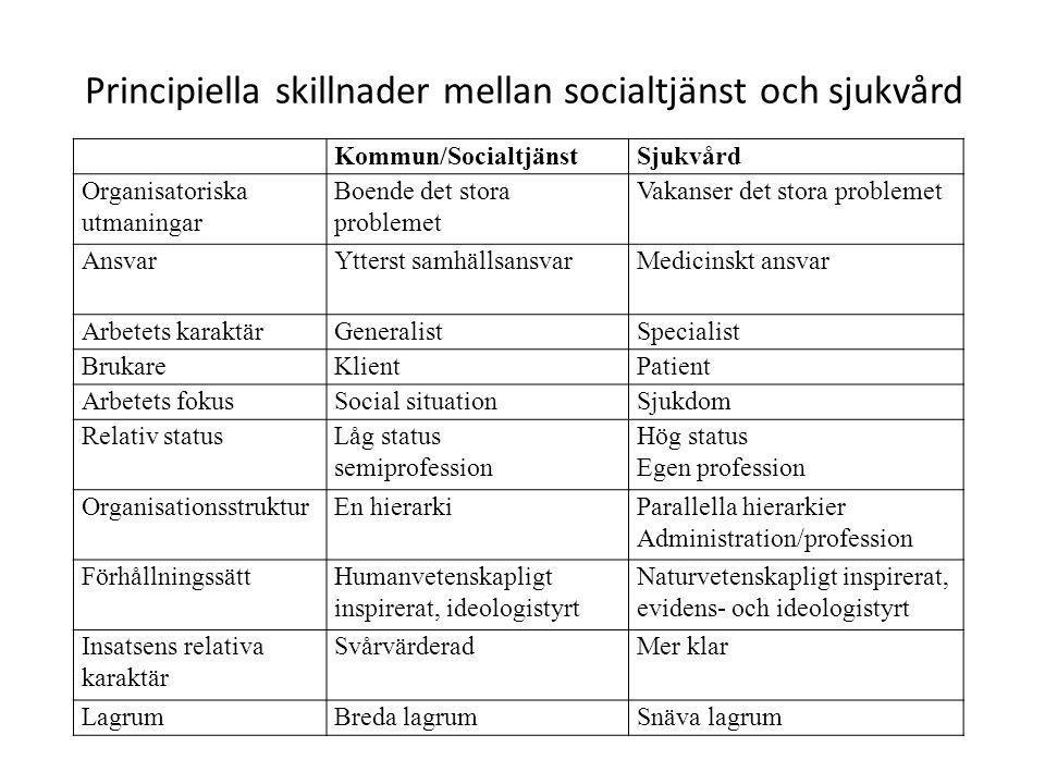 Principiella skillnader mellan socialtjänst och sjukvård