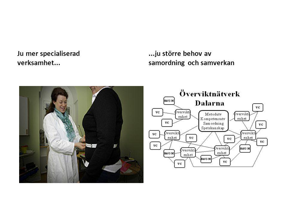 Ju mer specialiserad verksamhet... ...ju större behov av samordning och samverkan