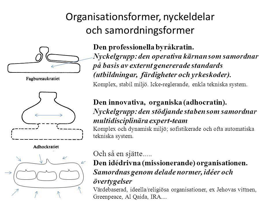 Organisationsformer, nyckeldelar och samordningsformer