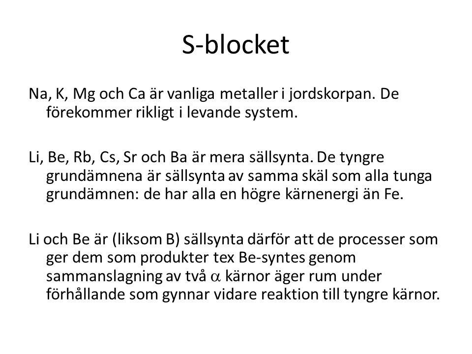 S-blocket Na, K, Mg och Ca är vanliga metaller i jordskorpan. De förekommer rikligt i levande system.