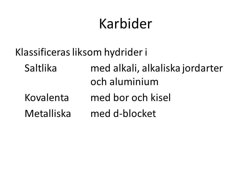 Karbider Klassificeras liksom hydrider i