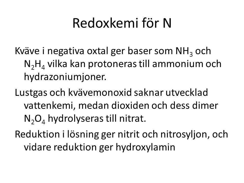Redoxkemi för N Kväve i negativa oxtal ger baser som NH3 och N2H4 vilka kan protoneras till ammonium och hydrazoniumjoner.