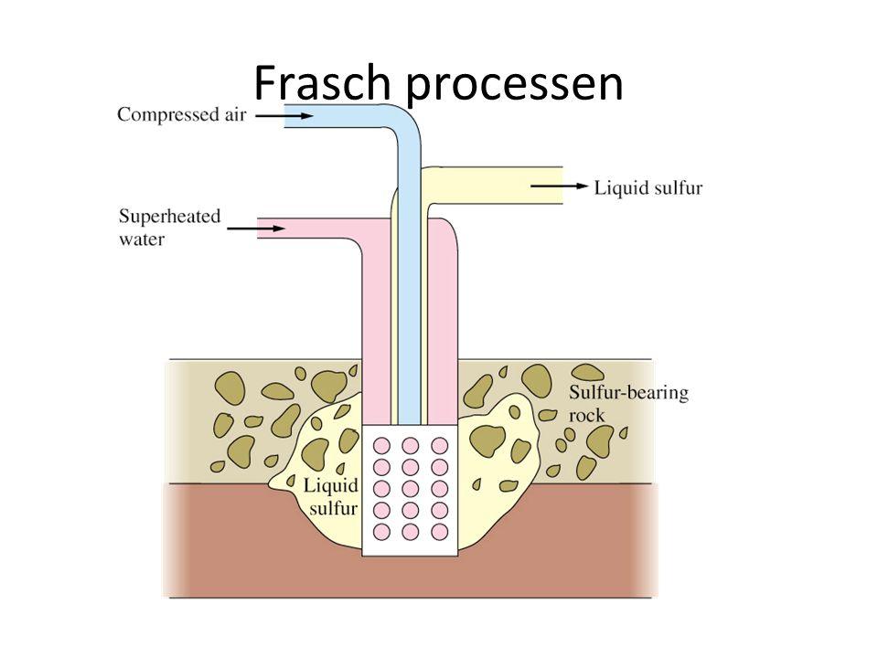 Frasch processen