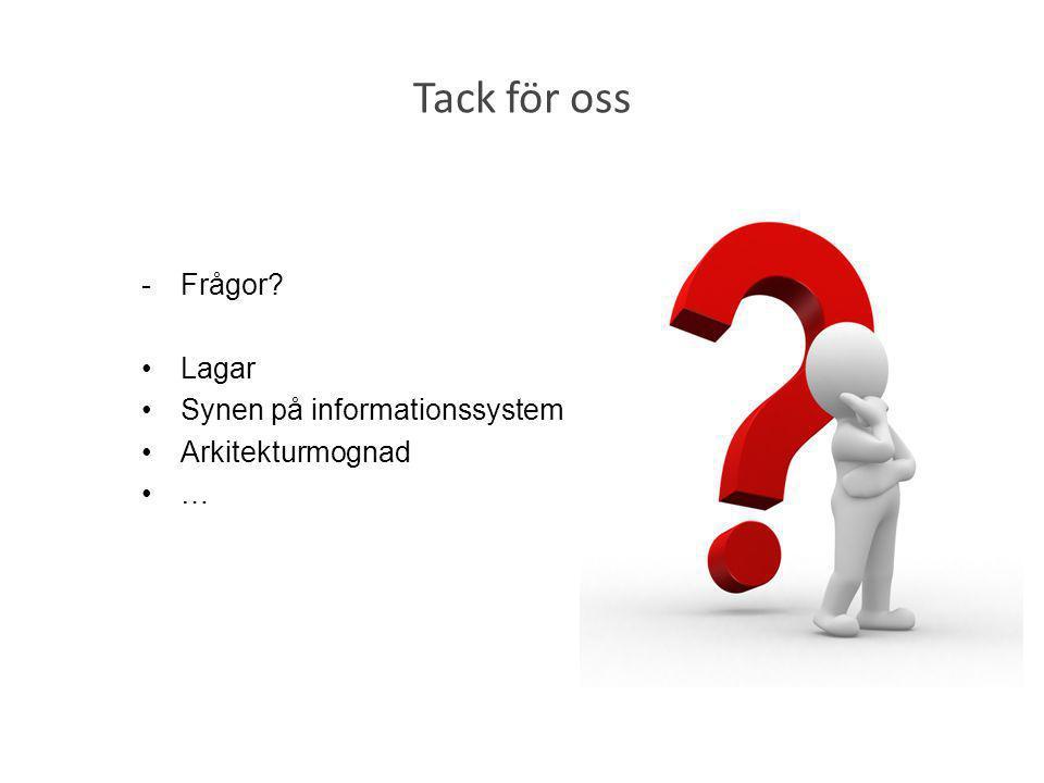 Tack för oss Frågor Lagar Synen på informationssystem