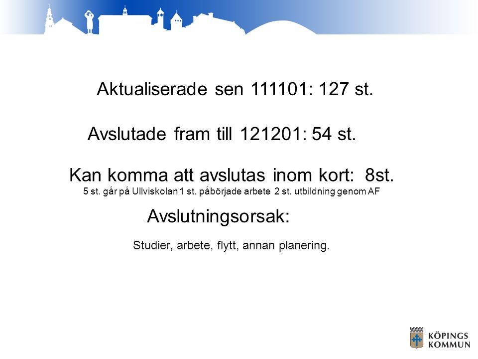 Avslutade fram till 121201: 54 st.