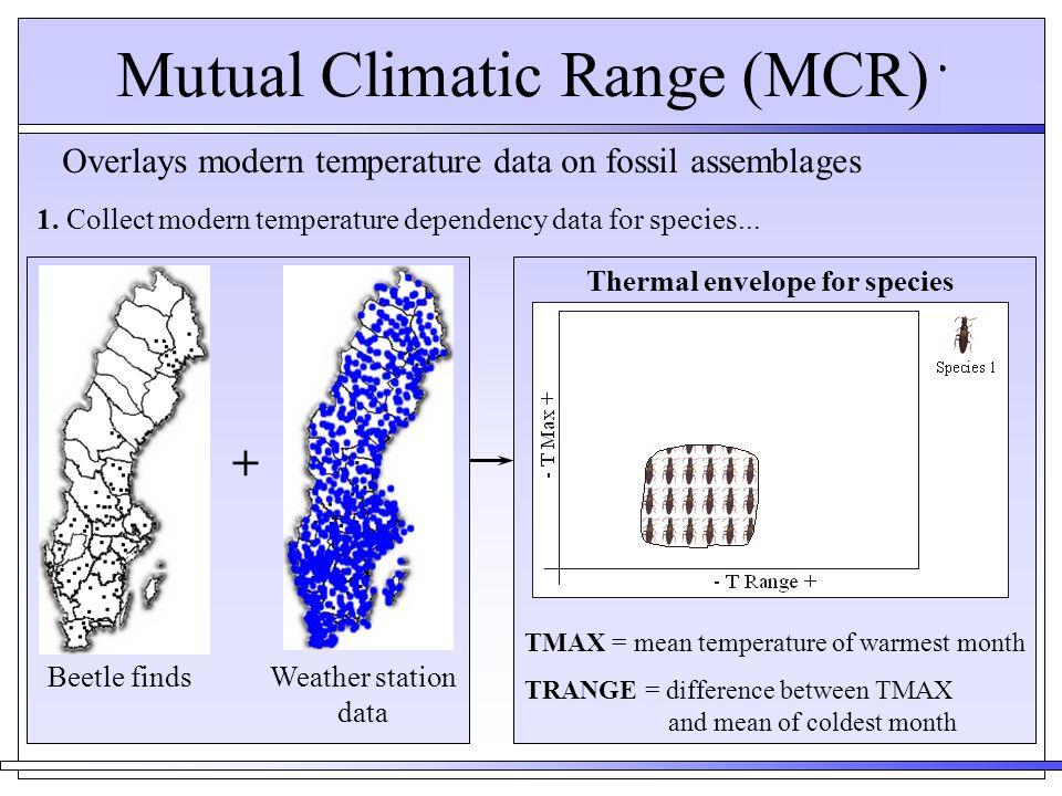Insekter och klimatförendringar