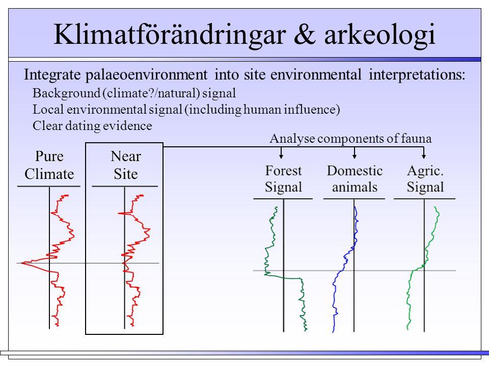 Klimatförändringar & arkeologi