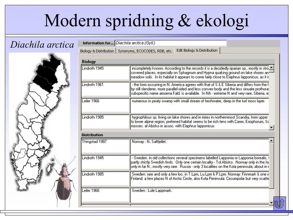 Modern spridning & ekologi