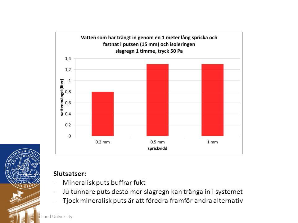 Mineralisk puts buffrar fukt