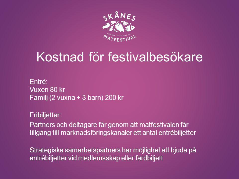 Kostnad för festivalbesökare