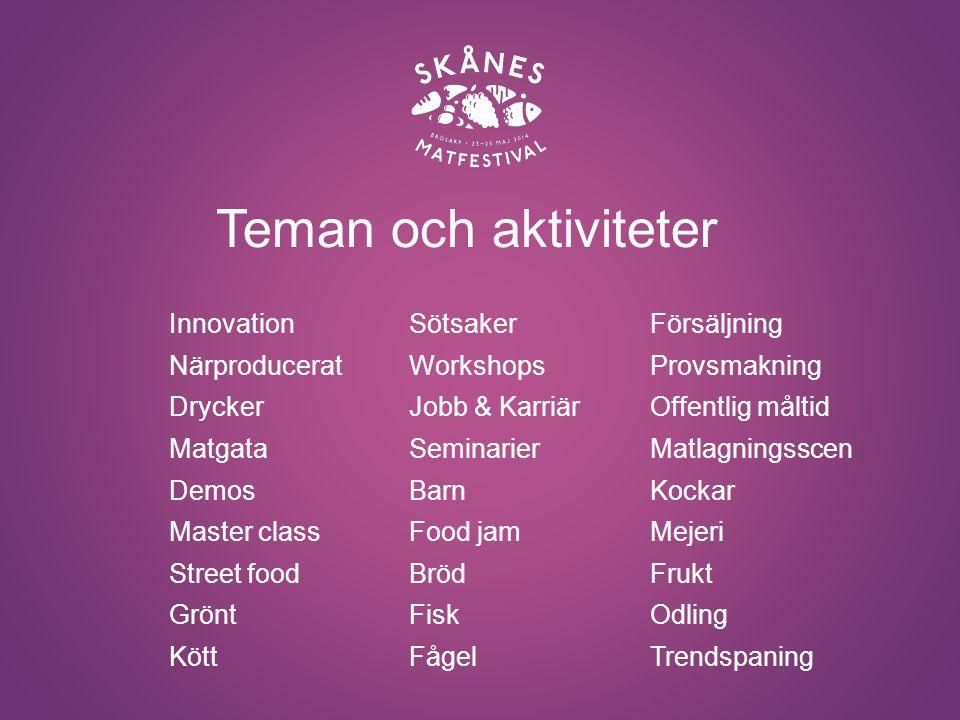 Teman och aktiviteter Innovation Närproducerat Sötsaker Försäljning