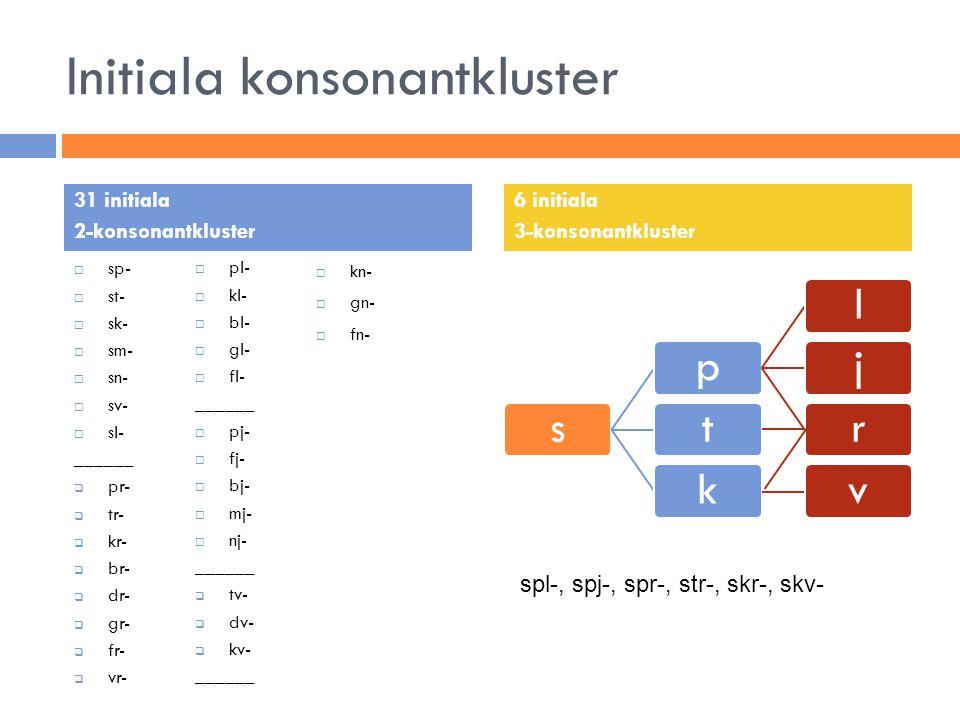 Initiala konsonantkluster