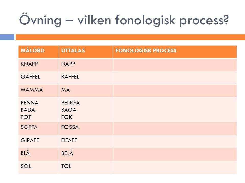 Övning – vilken fonologisk process