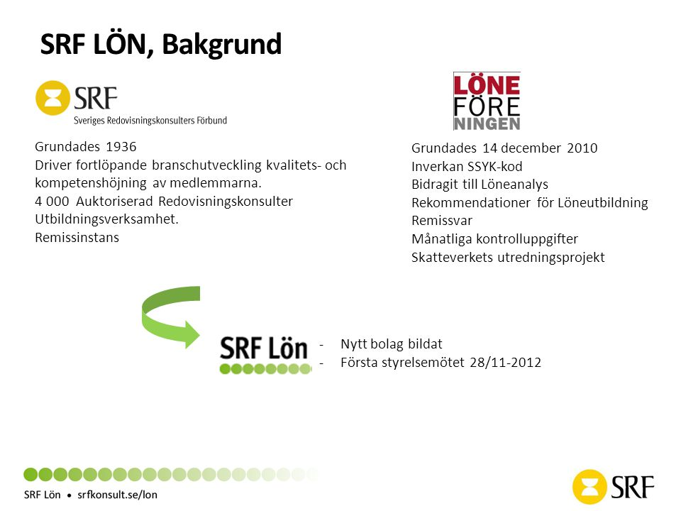 SRF LÖN, Bakgrund Grundades 1936 Grundades 14 december 2010