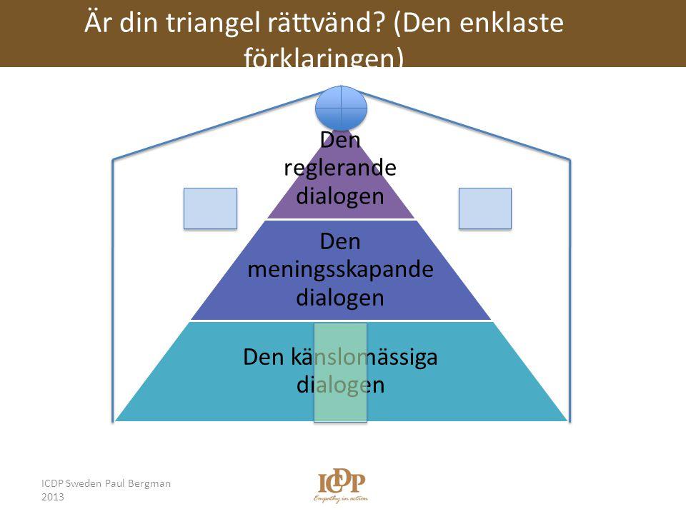 Är din triangel rättvänd (Den enklaste förklaringen)