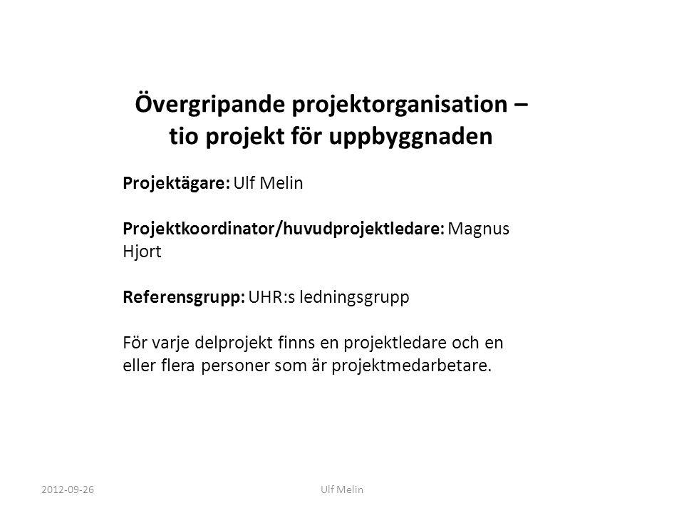 Övergripande projektorganisation –tio projekt för uppbyggnaden