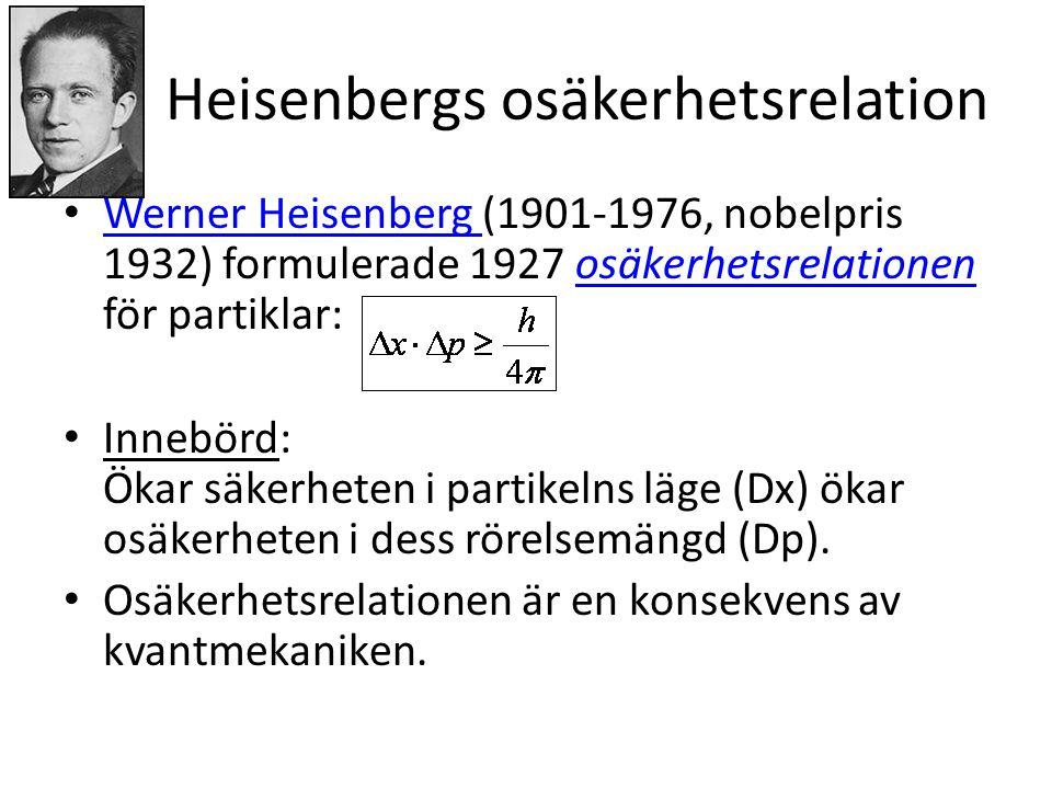 Heisenbergs osäkerhetsrelation